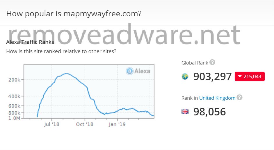 remove Mapmywayfree.com
