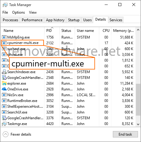 remove Cpuminer-multi.exe